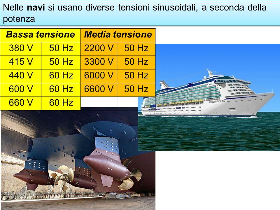 Bassa tensioneMedia tensione 380 V50 Hz2200 V50 Hz 415 V50 Hz3300 V50 Hz 440 V60 Hz6000 V50 Hz 600 V60 Hz6600 V50 Hz 660 V60 Hz Nelle navi si usano diverse tensioni sinusoidali, a seconda della potenza