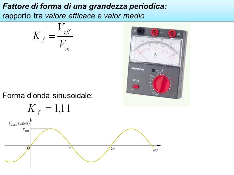 Fattore di forma di una grandezza periodica: rapporto tra valore efficace e valor medio Fattore di forma di una grandezza periodica: rapporto tra valo