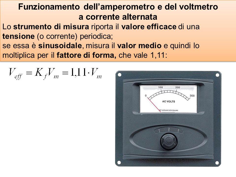 Funzionamento dellamperometro e del voltmetro a corrente alternata Lo strumento di misura riporta il valore efficace di una tensione (o corrente) periodica; se essa è sinusoidale, misura il valor medio e quindi lo moltiplica per il fattore di forma, che vale 1,11: Funzionamento dellamperometro e del voltmetro a corrente alternata Lo strumento di misura riporta il valore efficace di una tensione (o corrente) periodica; se essa è sinusoidale, misura il valor medio e quindi lo moltiplica per il fattore di forma, che vale 1,11: