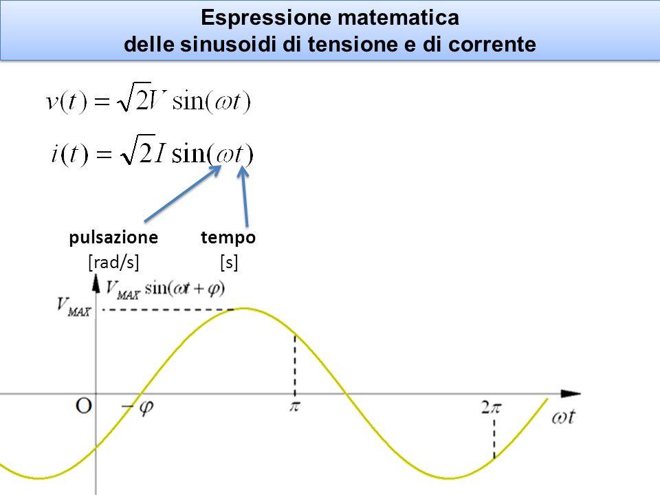 Espressione matematica delle sinusoidi di tensione e di corrente Espressione matematica delle sinusoidi di tensione e di corrente pulsazionetempo [rad