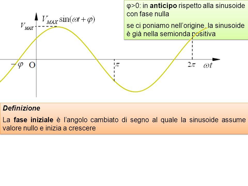 φ>0: in anticipo rispetto alla sinusoide con fase nulla se ci poniamo nellorigine, la sinusoide è già nella semionda positiva φ>0: in anticipo rispett