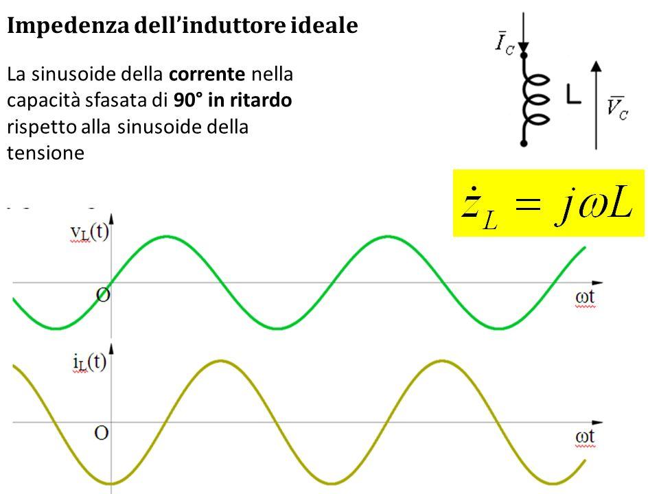 Impedenza dellinduttore ideale La sinusoide della corrente nella capacità sfasata di 90° in ritardo rispetto alla sinusoide della tensione