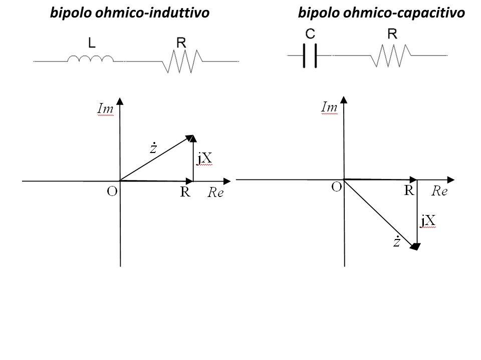 bipolo ohmico-induttivobipolo ohmico-capacitivo