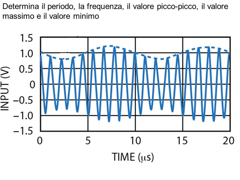 Determina il periodo, la frequenza, il valore picco-picco, il valore massimo e il valore minimo