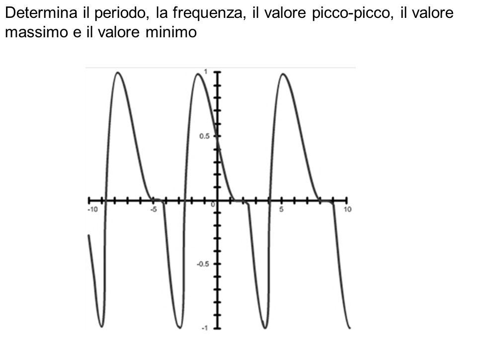 φ>0: in anticipo rispetto alla sinusoide con fase nulla se ci poniamo nellorigine, la sinusoide è già nella semionda positiva φ>0: in anticipo rispetto alla sinusoide con fase nulla se ci poniamo nellorigine, la sinusoide è già nella semionda positiva Definizione La fase iniziale è langolo cambiato di segno al quale la sinusoide assume valore nullo e inizia a crescere Definizione La fase iniziale è langolo cambiato di segno al quale la sinusoide assume valore nullo e inizia a crescere
