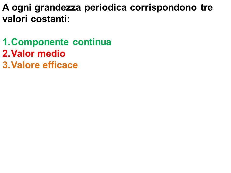 A ogni grandezza periodica corrispondono tre valori costanti: 1.Componente continua 2.Valor medio 3.Valore efficace