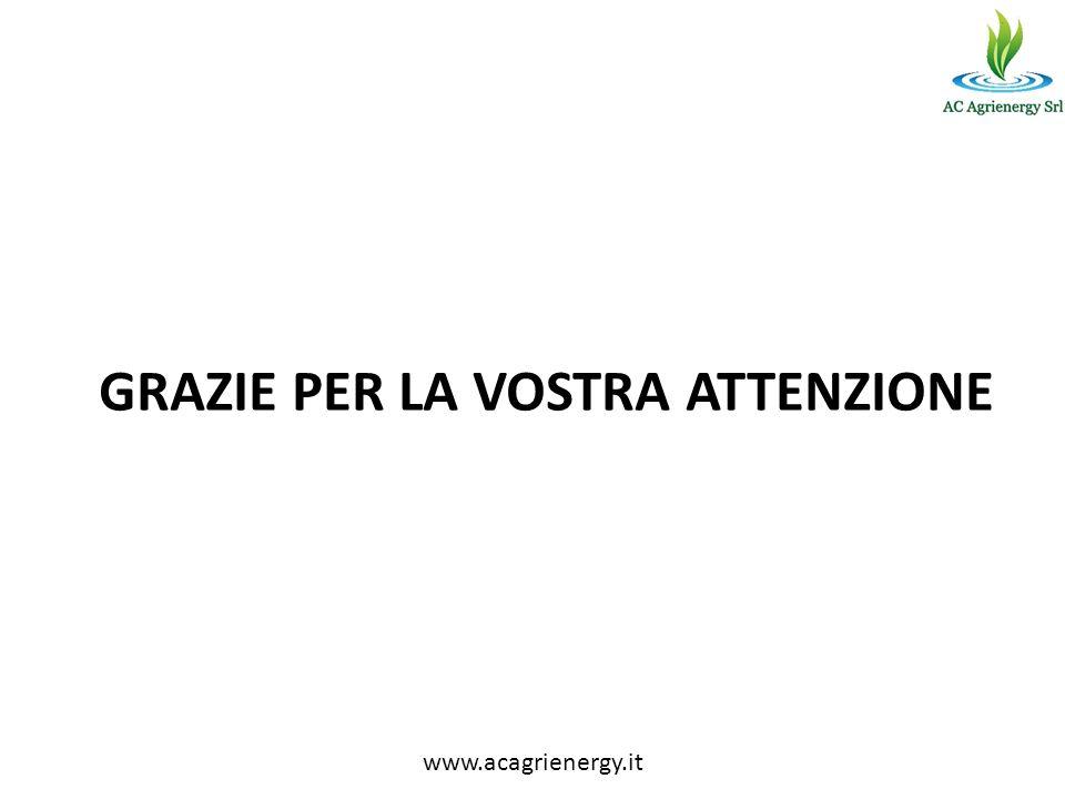 www.acagrienergy.it GRAZIE PER LA VOSTRA ATTENZIONE