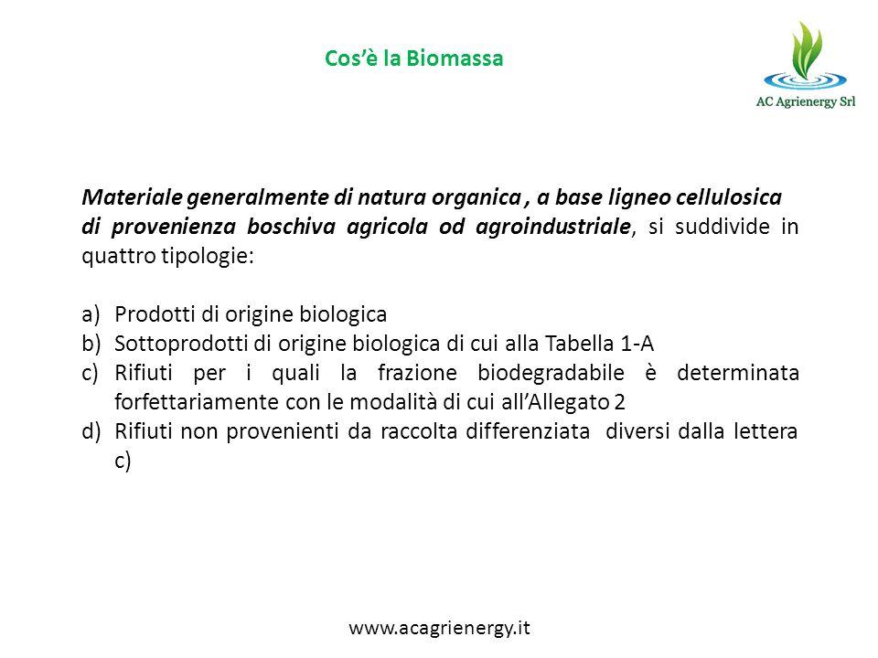 Cosè la Biomassa Materiale generalmente di natura organica, a base ligneo cellulosica di provenienza boschiva agricola od agroindustriale, si suddivid