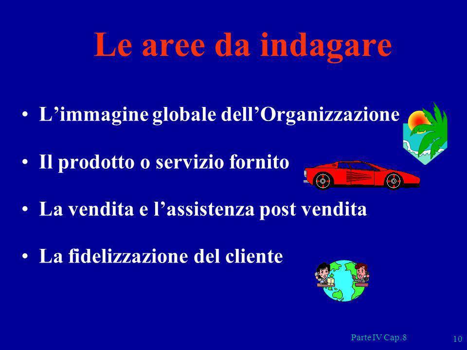 Parte IV Cap.8 10 Le aree da indagare Limmagine globale dellOrganizzazione Il prodotto o servizio fornito La vendita e lassistenza post vendita La fid