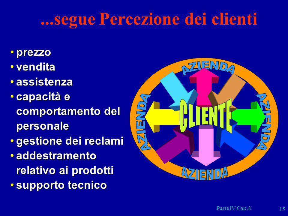 Parte IV Cap.8 15...segue Percezione dei clienti prezzoprezzo venditavendita assistenzaassistenza capacità e comportamento del personalecapacità e com