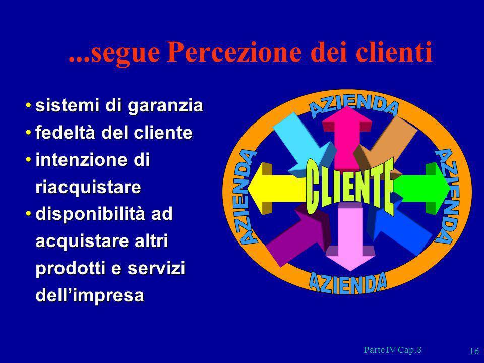 Parte IV Cap.8 16...segue Percezione dei clienti sistemi di garanziasistemi di garanzia fedeltà del clientefedeltà del cliente intenzione di riacquist