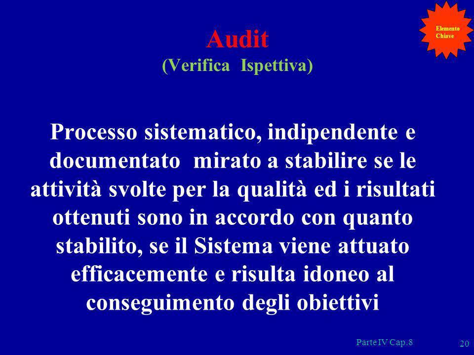Parte IV Cap.8 20 Audit (Verifica Ispettiva) Processo sistematico, indipendente e documentato mirato a stabilire se le attività svolte per la qualità