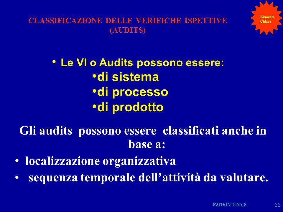 Parte IV Cap.8 22 Gli audits possono essere classificati anche in base a: localizzazione organizzativa sequenza temporale dellattività da valutare. CL