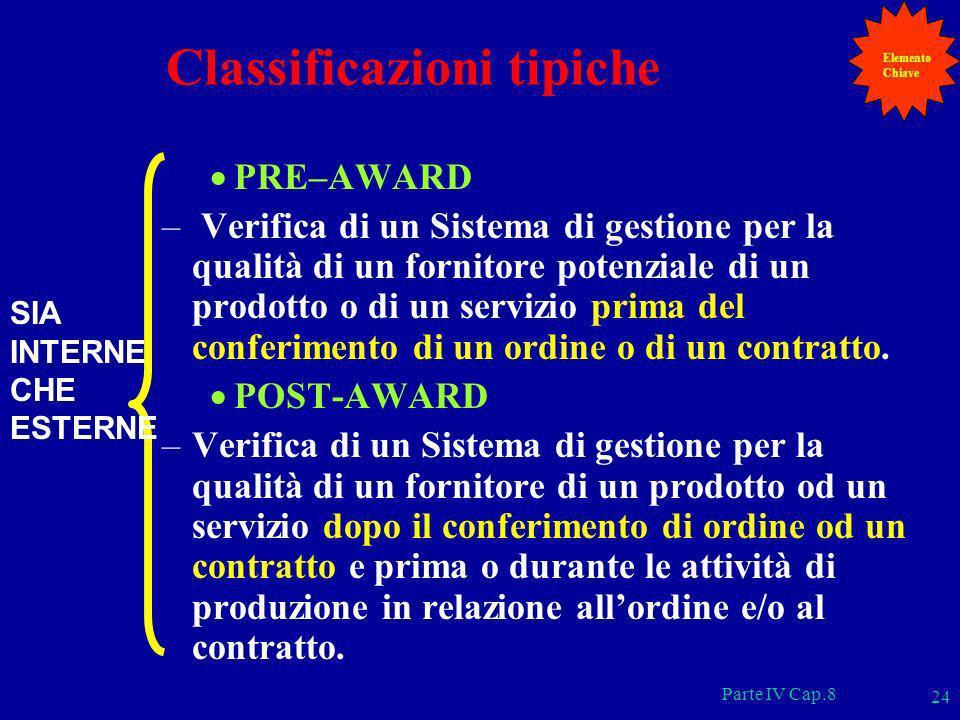 Parte IV Cap.8 24 PRE–AWARD – Verifica di un Sistema di gestione per la qualità di un fornitore potenziale di un prodotto o di un servizio prima del c