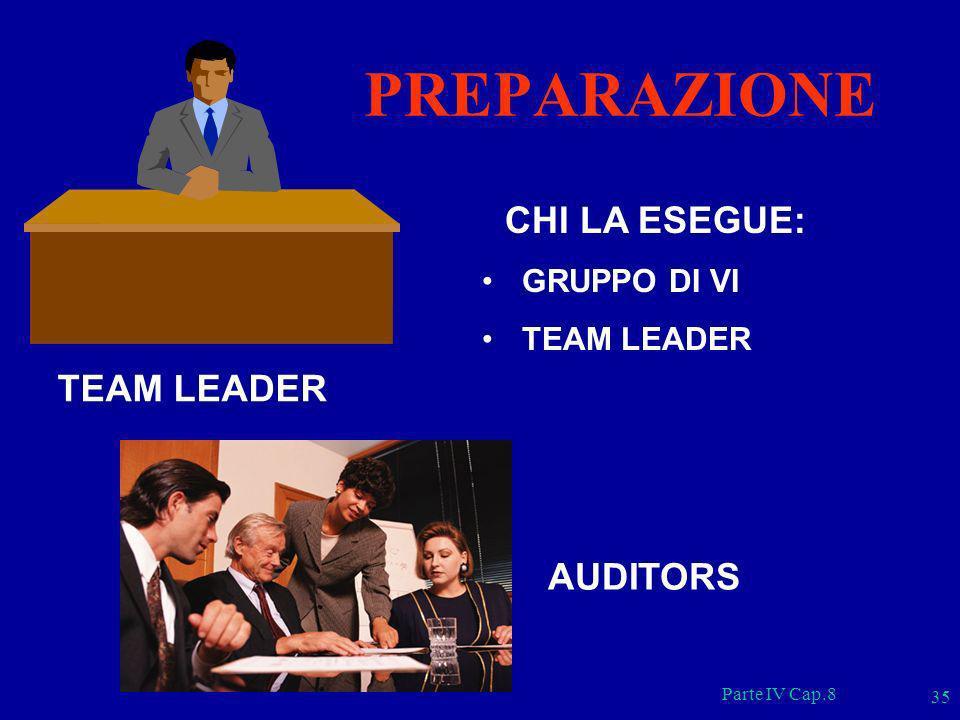 Parte IV Cap.8 35 CHI LA ESEGUE: GRUPPO DI VI TEAM LEADER PREPARAZIONE AUDITORS