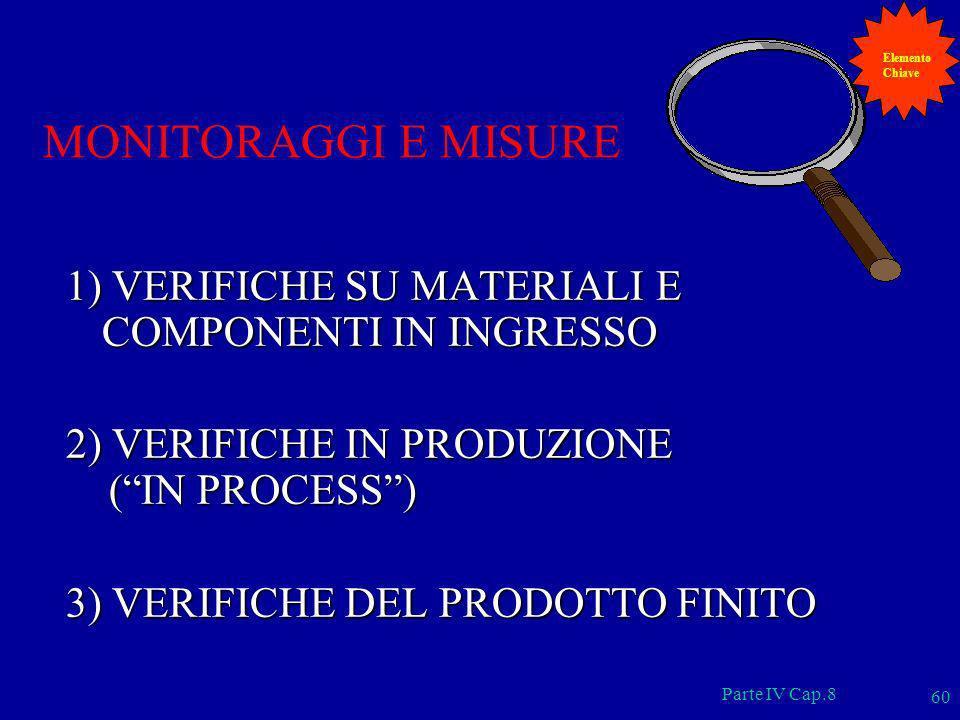 Parte IV Cap.8 60 MONITORAGGI E MISURE 1) VERIFICHE SU MATERIALI E COMPONENTI IN INGRESSO 2) VERIFICHE IN PRODUZIONE (IN PROCESS) (IN PROCESS) 3) VERI