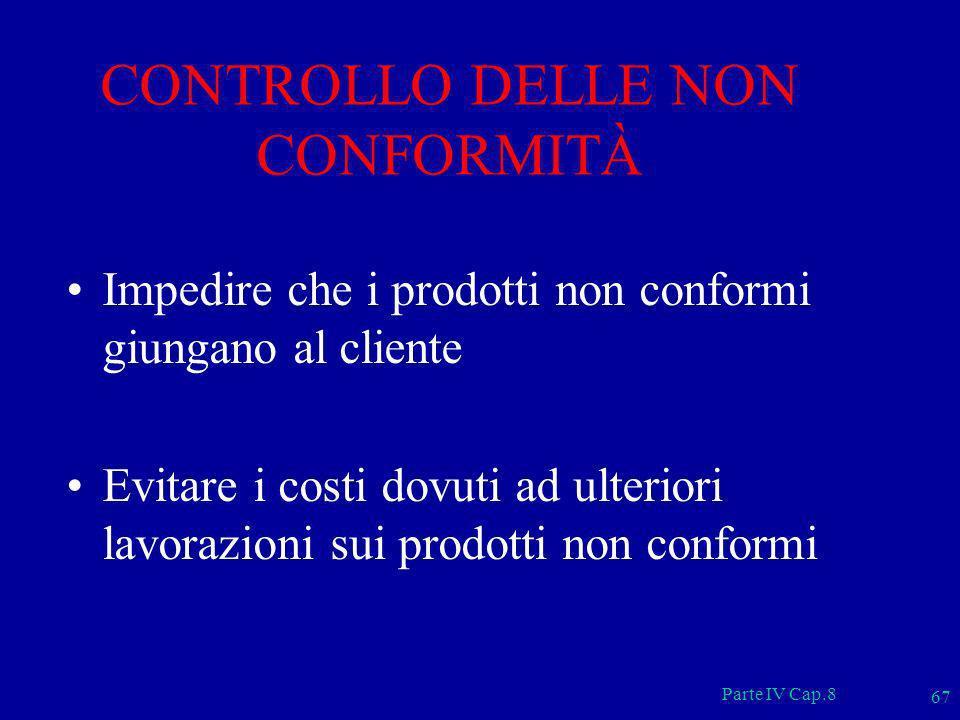 Parte IV Cap.8 67 CONTROLLO DELLE NON CONFORMITÀ Impedire che i prodotti non conformi giungano al cliente Evitare i costi dovuti ad ulteriori lavorazi