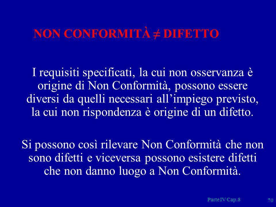 Parte IV Cap.8 70 NON CONFORMITÀ DIFETTO I requisiti specificati, la cui non osservanza è origine di Non Conformità, possono essere diversi da quelli