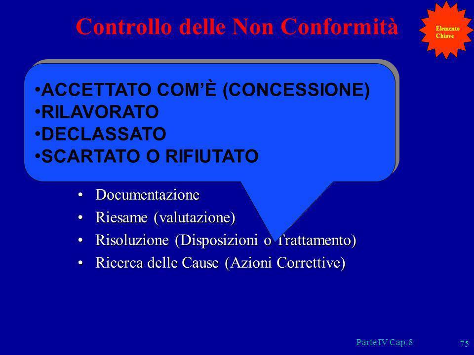 Parte IV Cap.8 75 Controllo delle Non Conformità IdentificazioneIdentificazione SegregazioneSegregazione DocumentazioneDocumentazione Riesame (valutaz