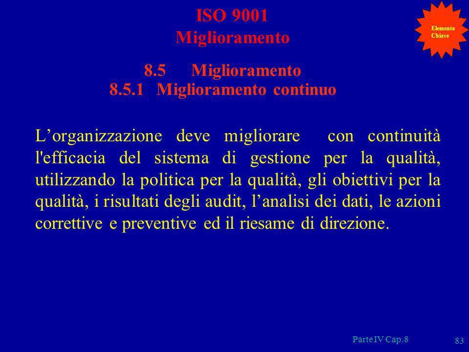 Parte IV Cap.8 83 8.5 Miglioramento 8.5.1 Miglioramento continuo Lorganizzazione deve migliorare con continuità l'efficacia del sistema di gestione pe