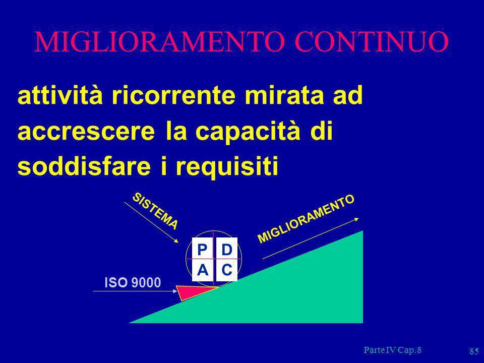 Parte IV Cap.8 85 MIGLIORAMENTO CONTINUO SISTEMA MIGLIORAMENTO ISO 9000 PD AC attività ricorrente mirata ad accrescere la capacità di soddisfare i req