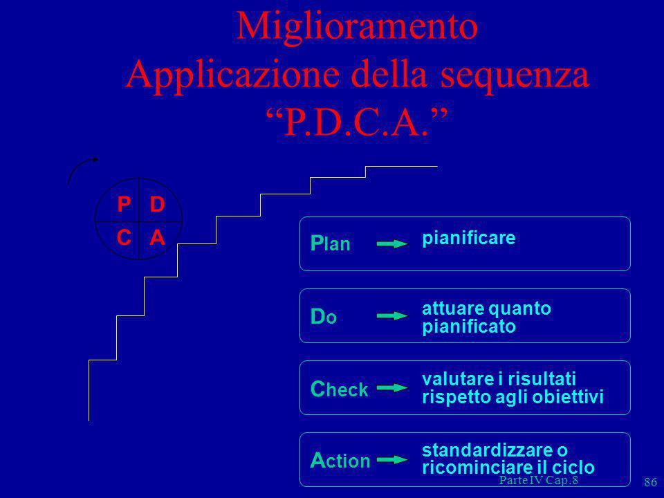 Parte IV Cap.8 86 Miglioramento Applicazione della sequenza P.D.C.A. P D C A P lan D o C heck A ction pianificare attuare quanto pianificato valutare