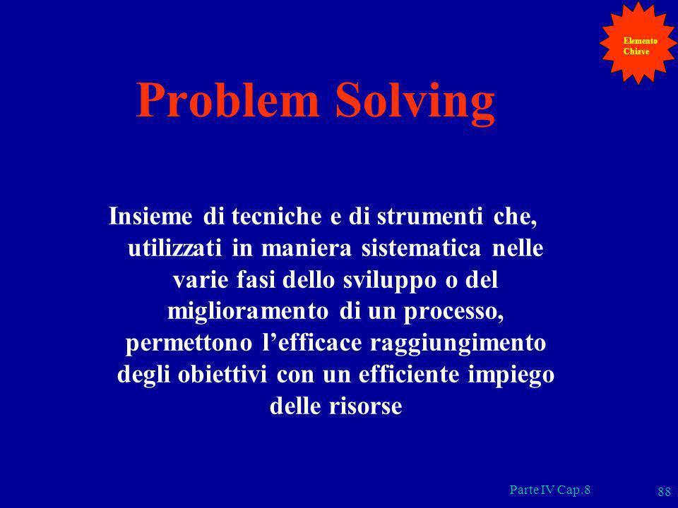 Parte IV Cap.8 88 Problem Solving Insieme di tecniche e di strumenti che, utilizzati in maniera sistematica nelle varie fasi dello sviluppo o del migl