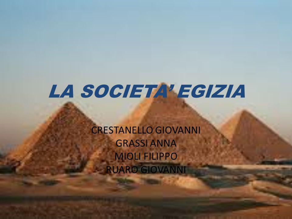 INDICE Il Faraone Sacerdoti Scribi, Funzionari e Visir Soldati Artigiani e Commercianti Contadini e Allevatori Schiavi
