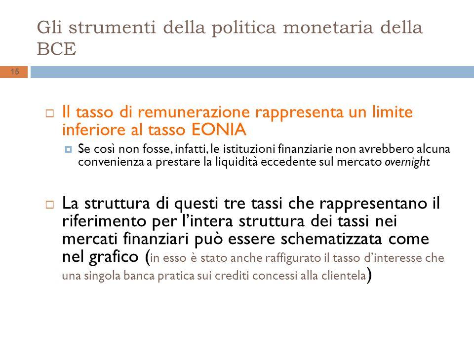 Gli strumenti della politica monetaria della BCE 15 Il tasso di remunerazione rappresenta un limite inferiore al tasso EONIA Se così non fosse, infatti, le istituzioni finanziarie non avrebbero alcuna convenienza a prestare la liquidità eccedente sul mercato overnight La struttura di questi tre tassi che rappresentano il riferimento per lintera struttura dei tassi nei mercati finanziari può essere schematizzata come nel grafico ( in esso è stato anche raffigurato il tasso dinteresse che una singola banca pratica sui crediti concessi alla clientela )