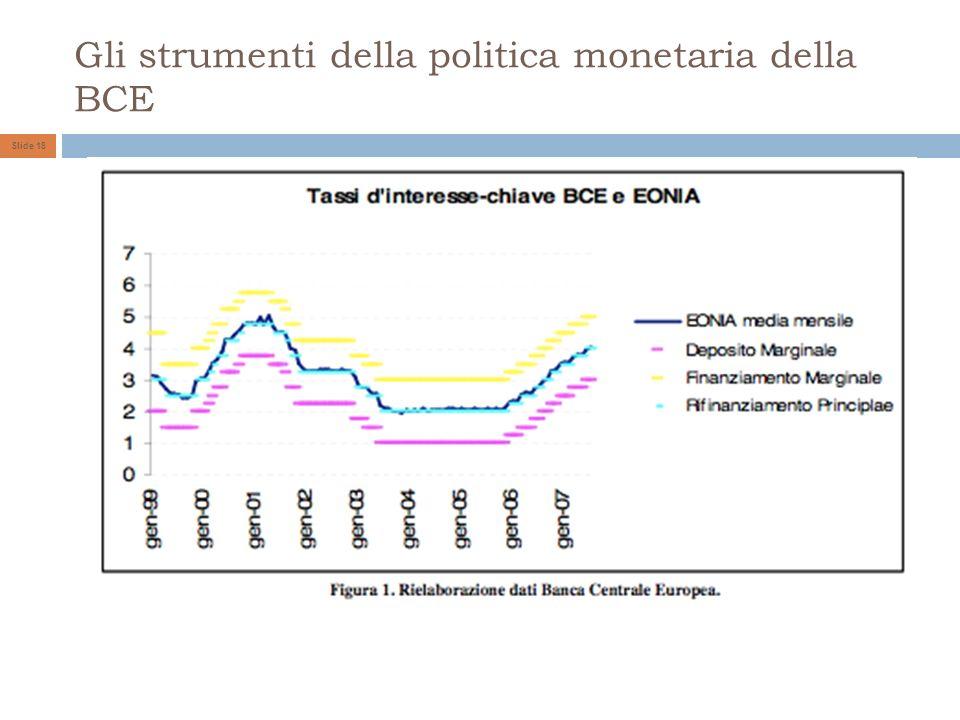 Gli strumenti della politica monetaria della BCE Slide 18