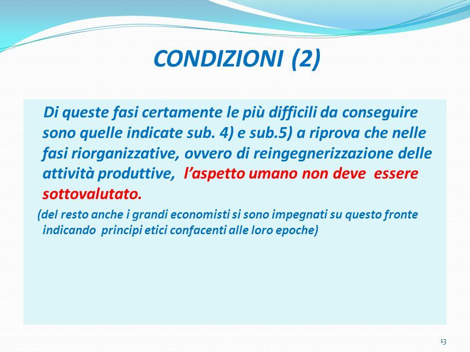 CONDIZIONI (2) Di queste fasi certamente le più difficili da conseguire sono quelle indicate sub. 4) e sub.5) a riprova che nelle fasi riorganizzative