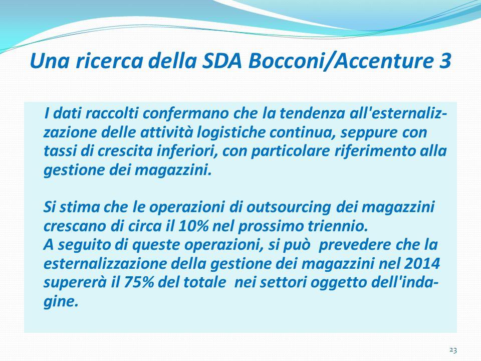 Una ricerca della SDA Bocconi/Accenture 3 I dati raccolti confermano che la tendenza all'esternaliz- zazione delle attività logistiche continua, seppu