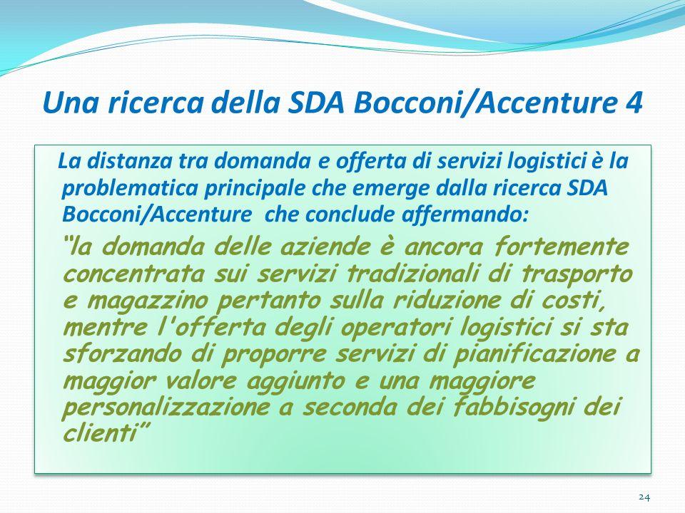 Una ricerca della SDA Bocconi/Accenture 4 La distanza tra domanda e offerta di servizi logistici è la problematica principale che emerge dalla ricerca
