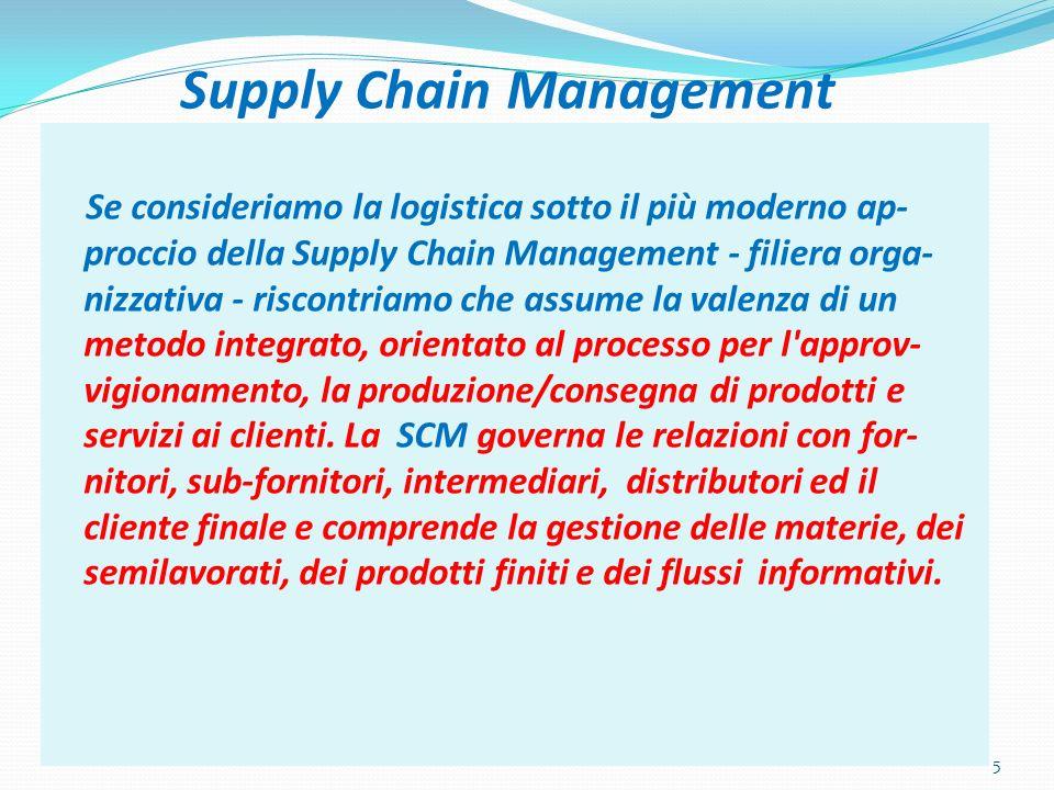 Supply Chain Management Se consideriamo la logistica sotto il più moderno ap- proccio della Supply Chain Management - filiera orga- nizzativa - riscon