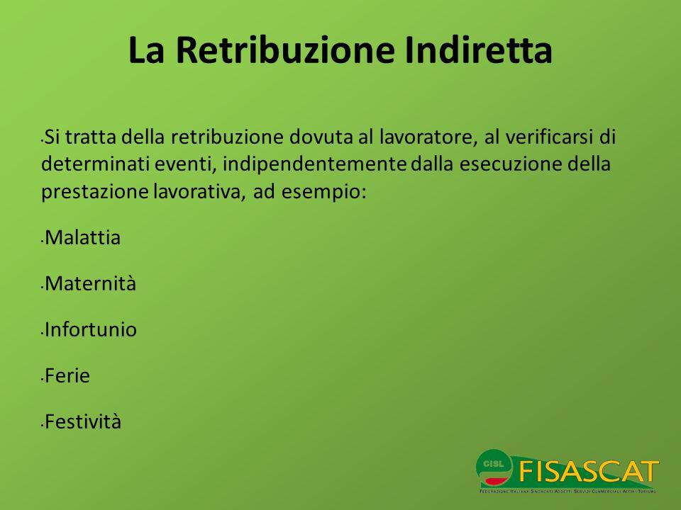 La Retribuzione Indiretta Si tratta della retribuzione dovuta al lavoratore, al verificarsi di determinati eventi, indipendentemente dalla esecuzione