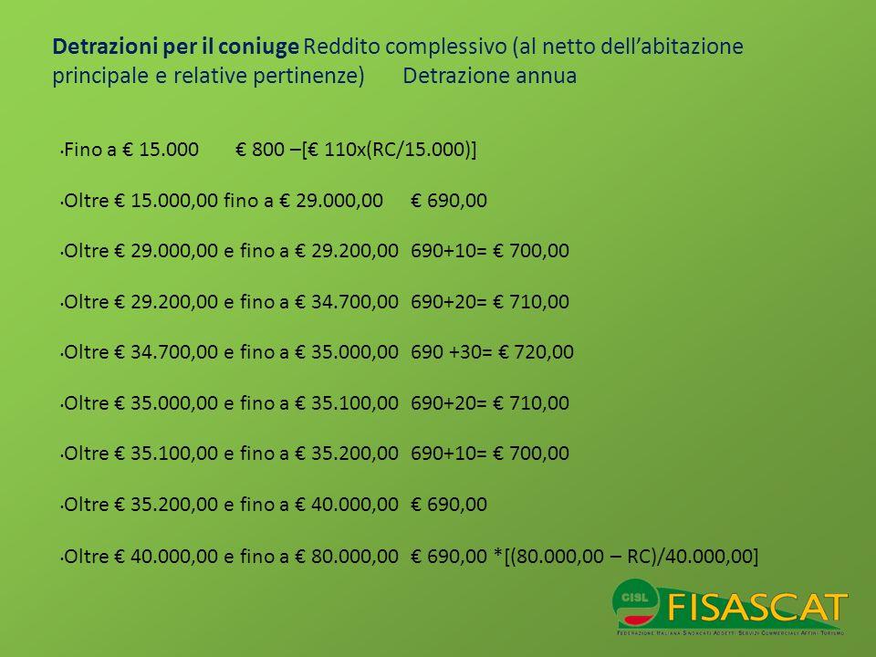 Detrazioni per il coniuge Reddito complessivo (al netto dellabitazione principale e relative pertinenze) Detrazione annua Fino a 15.000 800 –[ 110x(RC