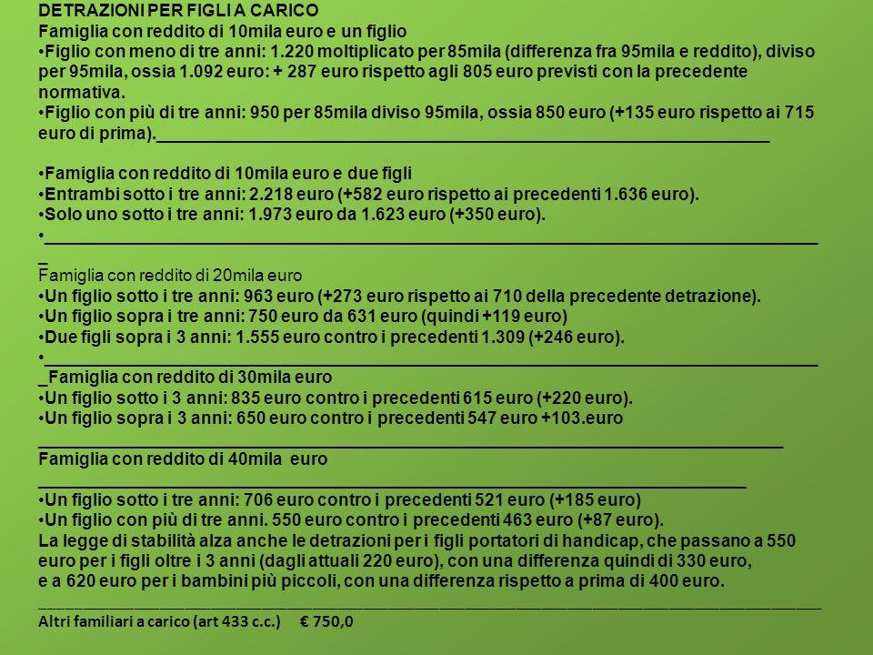 DETRAZIONI PER FIGLI A CARICO Famiglia con reddito di 10mila euro e un figlio Figlio con meno di tre anni: 1.220 moltiplicato per 85mila (differenza f