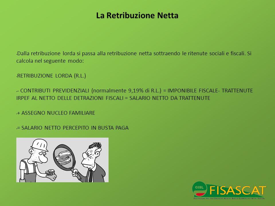 La Retribuzione Netta Dalla retribuzione lorda si passa alla retribuzione netta sottraendo le ritenute sociali e fiscali. Si calcola nel seguente modo