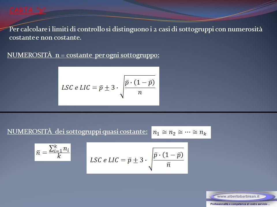 CARTA p Per calcolare i limiti di controllo si distinguono i 2 casi di sottogruppi con numerosità costante e non costante.