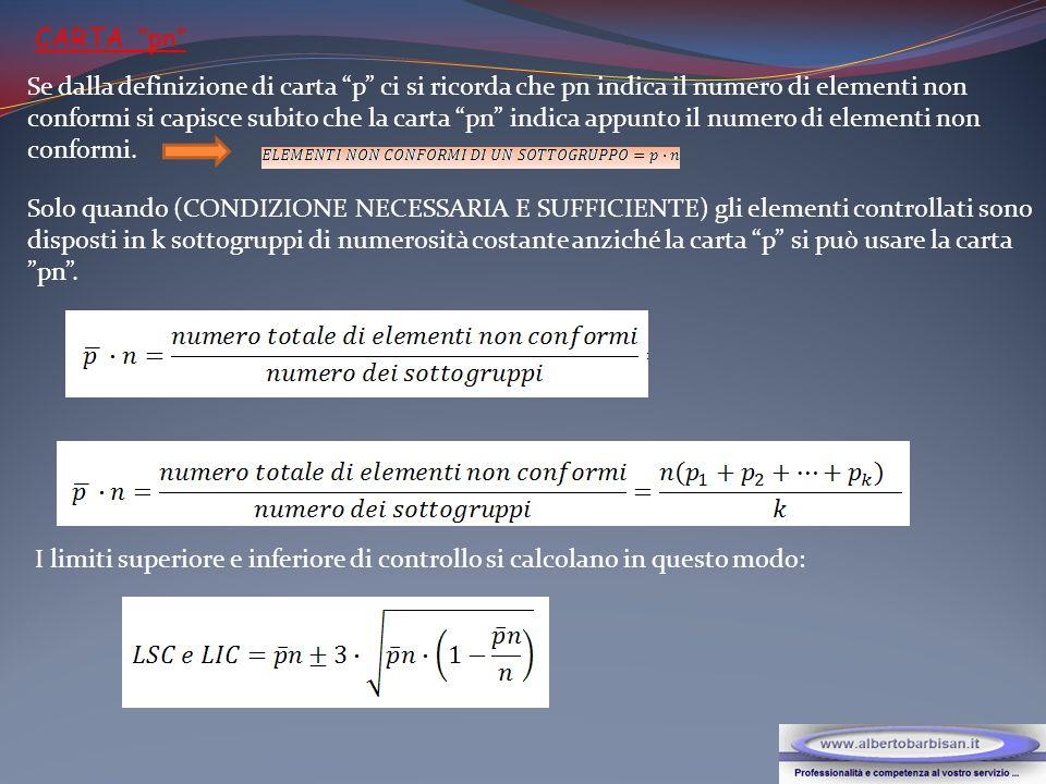 CARTA pn Se dalla definizione di carta p ci si ricorda che pn indica il numero di elementi non conformi si capisce subito che la carta pn indica appunto il numero di elementi non conformi.