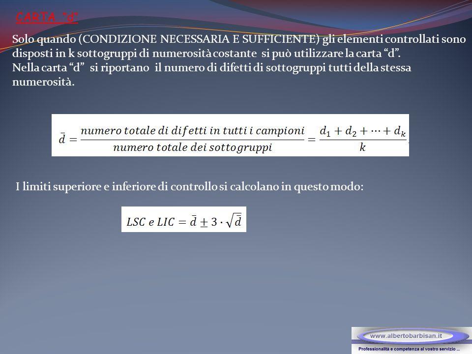 CARTA d Solo quando (CONDIZIONE NECESSARIA E SUFFICIENTE) gli elementi controllati sono disposti in k sottogruppi di numerosità costante si può utilizzare la carta d.