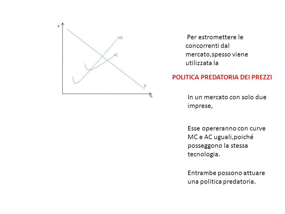 P MC AC D Q Per estromettere le concorrenti dal mercato,spesso viene utilizzata la POLITICA PREDATORIA DEI PREZZI In un mercato con solo due imprese,