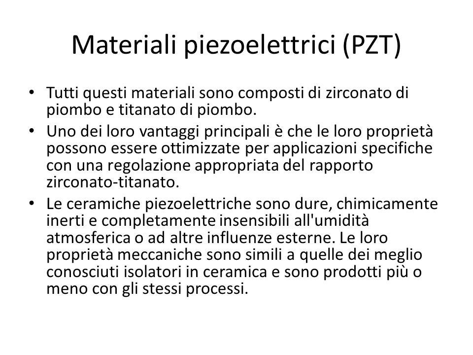 Leffetto piezoelettrico nei materiali ceramici L effetto piezoelettrico fu scoperto dai fratelli Jacques e Pierre Curie nel 1880.