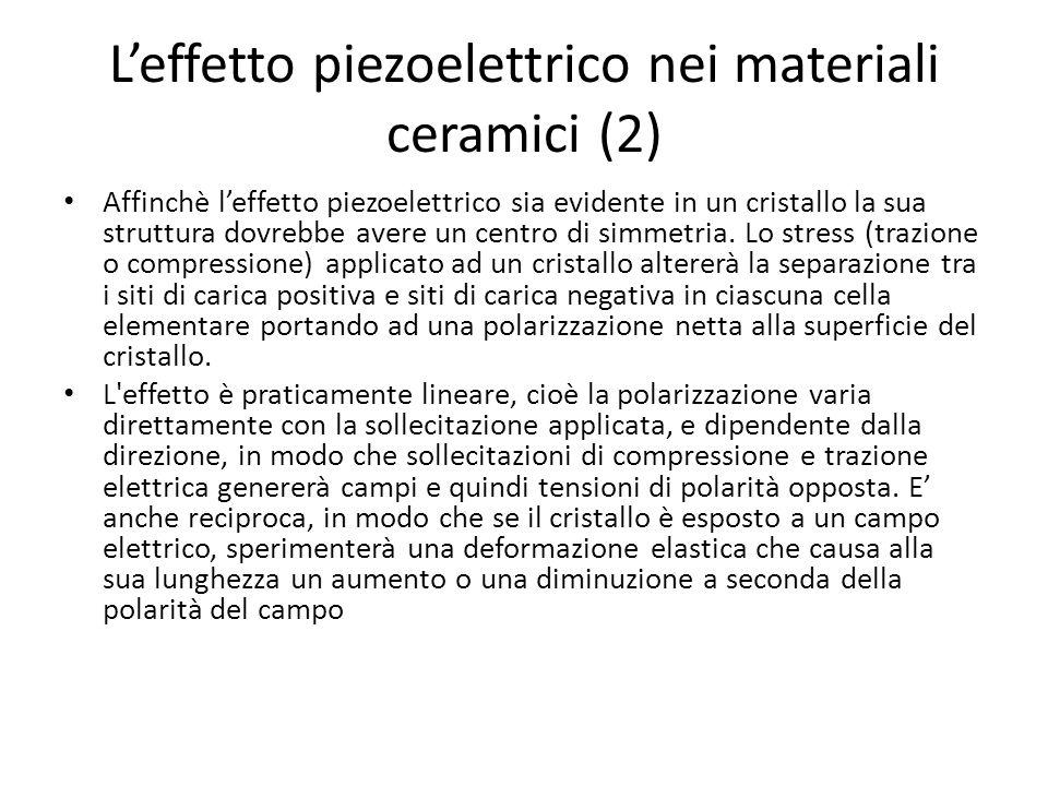 Leffetto piezoelettrico nei materiali ceramici (3)
