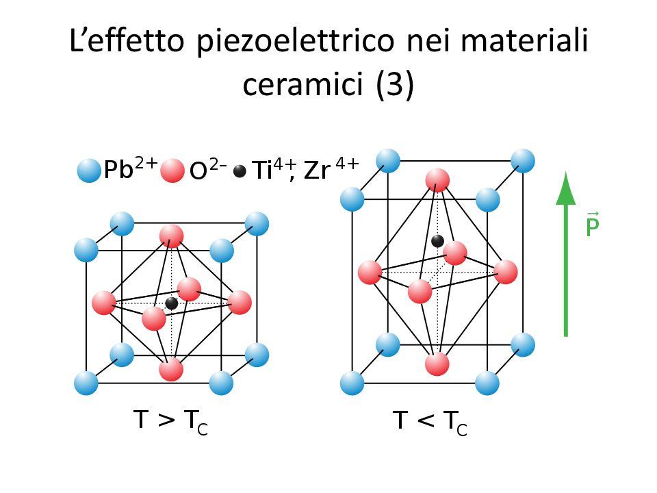 Materiali piezoelettrici (1) Oltre i cristalli di cui sopra, un gruppo importante di materiali piezoelettrici sono le ceramiche piezoelettriche, di cui un esempio è il PZT.