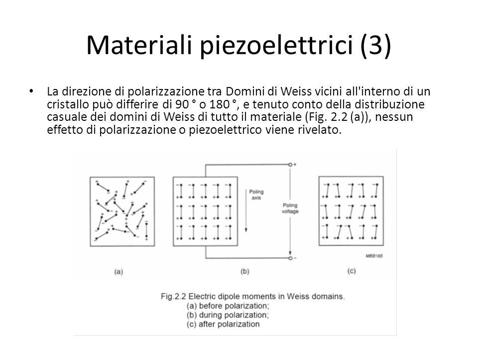 Materiali piezoelettrici (4) Le ceramiche piezoelettriche possono essere realizzate in qualsiasi direzione mediante un trattamento che prevede il cosiddetto «poling», esponendolo cioè ad un forte campo elettrico ad una temperatura leggermente inferiore il punto di Curie (Fig.2.2 (b)).