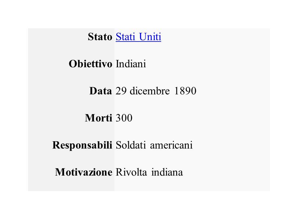StatoStati Uniti ObiettivoIndiani Data29 dicembre 1890 Morti300 ResponsabiliSoldati americani MotivazioneRivolta indiana
