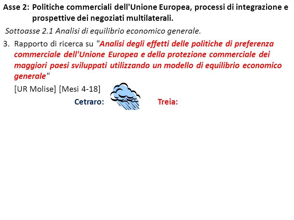 Asse 2: Politiche commerciali dell Unione Europea, processi di integrazione e prospettive dei negoziati multilaterali.