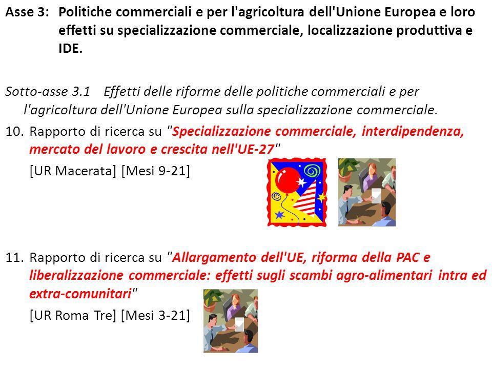 Asse 3: Politiche commerciali e per l agricoltura dell Unione Europea e loro effetti su specializzazione commerciale, localizzazione produttiva e IDE.