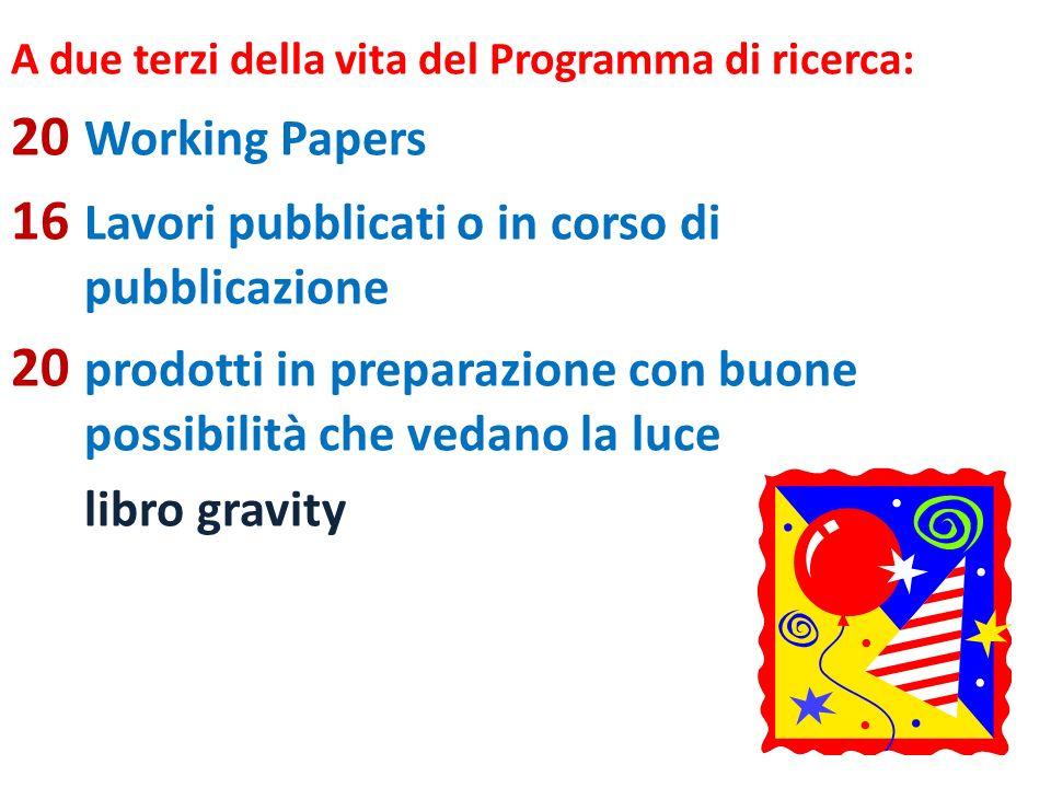 A due terzi della vita del Programma di ricerca: 20 Working Papers 16 Lavori pubblicati o in corso di pubblicazione 20 prodotti in preparazione con buone possibilità che vedano la luce libro gravity